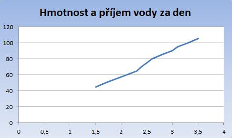 graf11cz voda s citronem na hubnutí