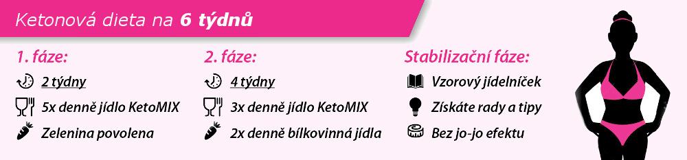 ketomix - hubnuti 6 tydnu