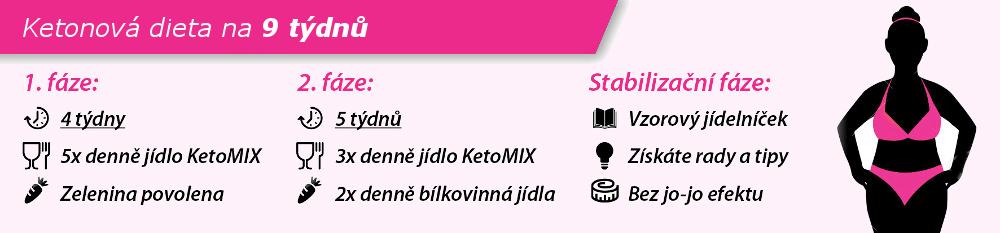 ketomix - hubnuti 9 tydnu